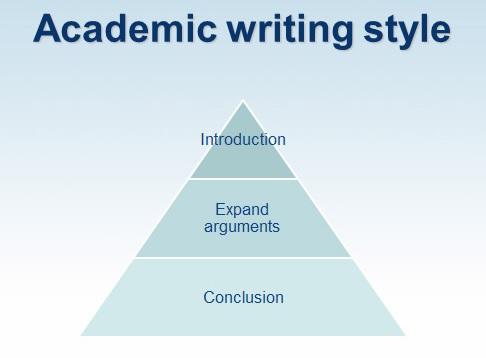 Slika akademskog pisanja tekstova - od uvoda do zaključka
