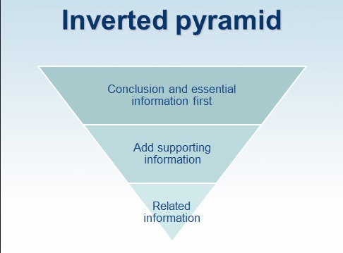 Slika obrnute piramide, tehnike pisanja iz novinarstva